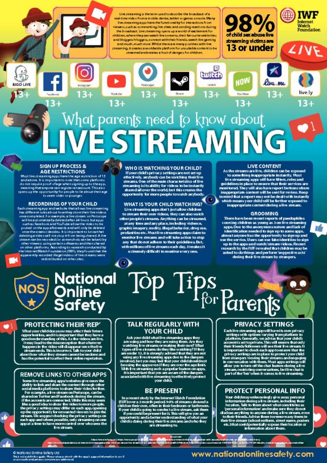 thumbnail of Live streaming info for parents