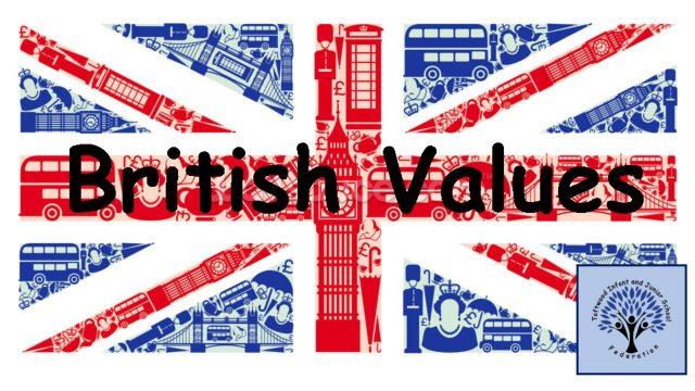 thumbnail of British Values powerpoint